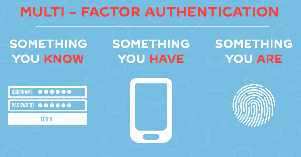 How to protect your Business with Multi-Factor Authentication